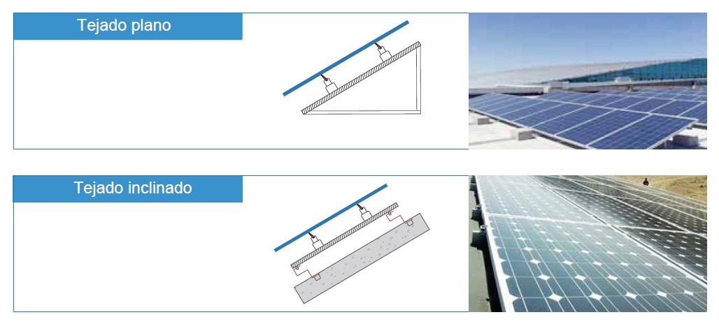 comprar sistemas solares chint abc grup instalación eficiencia energética sistemas fotovoltaicos