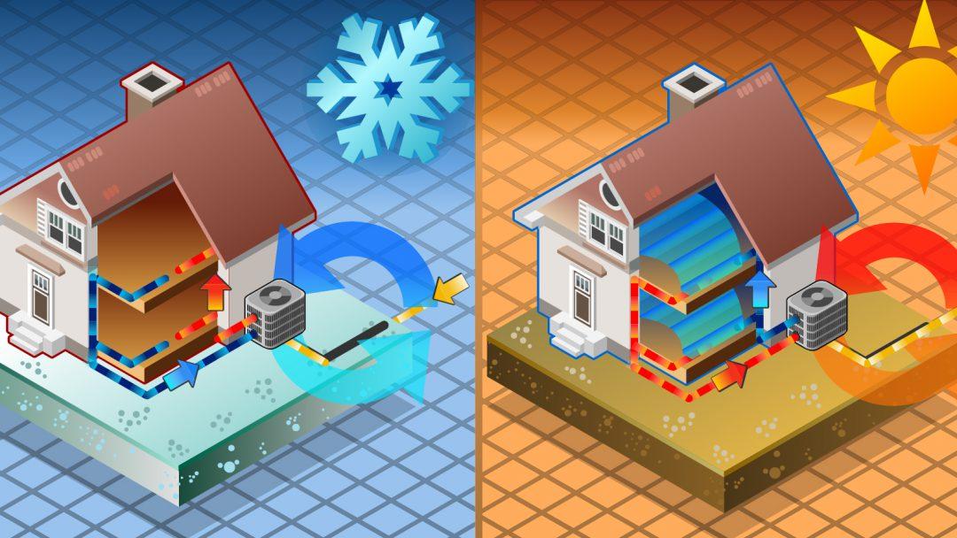 informacion aerotermia abc grup www.abcgrup.com